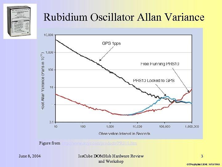 Rubidium Oscillator Allan Variance Figure from http: //www. srsys. com/products/PRS 10. htm June 8,