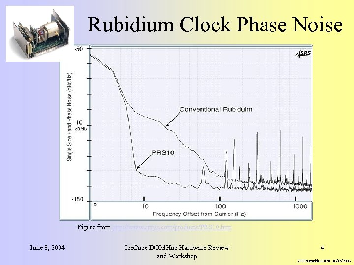 Rubidium Clock Phase Noise Figure from http: //www. srsys. com/products/PRS 10. htm June 8,