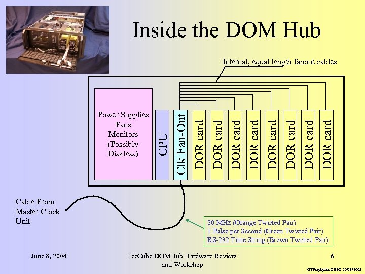 Inside the DOM Hub Power Supplies Fans Monitors (Possibly Diskless) Cable From Master Clock