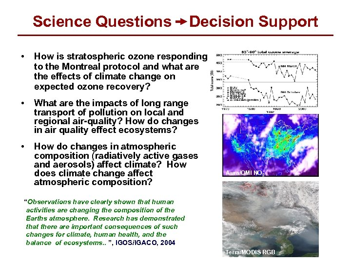 Science Questions Decision Support • How is stratospheric ozone responding to the Montreal protocol
