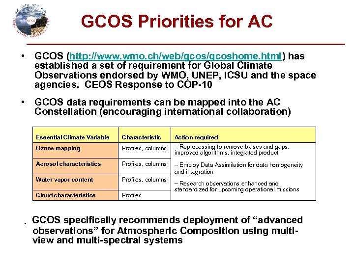 GCOS Priorities for AC • GCOS (http: //www. wmo. ch/web/gcoshome. html) has established a