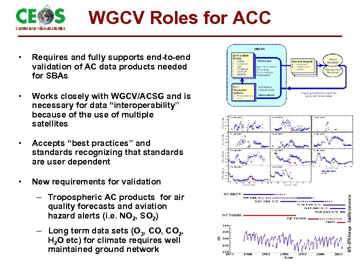 WGCV Roles for ACC • Requires and fully supports end-to-end validation of AC data