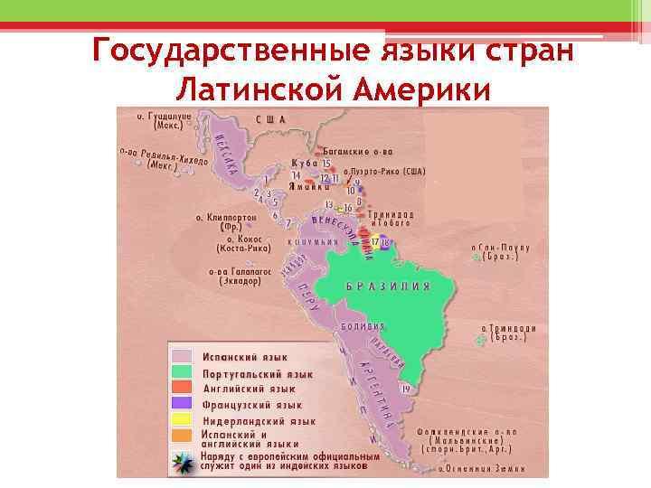 Государственные языки стран Латинской Америки