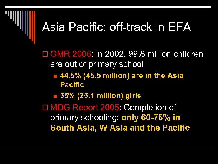 Asia Pacific: off-track in EFA o GMR 2006: in 2002, 99. 8 million children