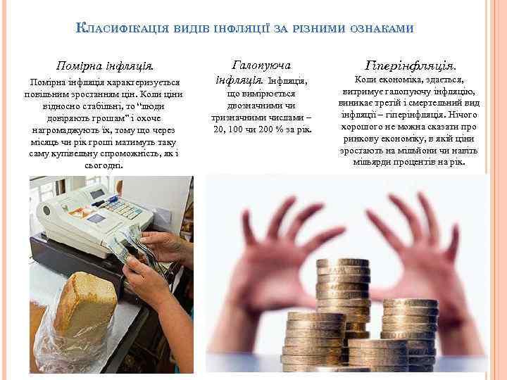 КЛАСИФІКАЦІЯ ВИДІВ ІНФЛЯЦІЇ ЗА РІЗНИМИ ОЗНАКАМИ Помірна інфляція характеризується повільним зростанням цін. Коли ціни