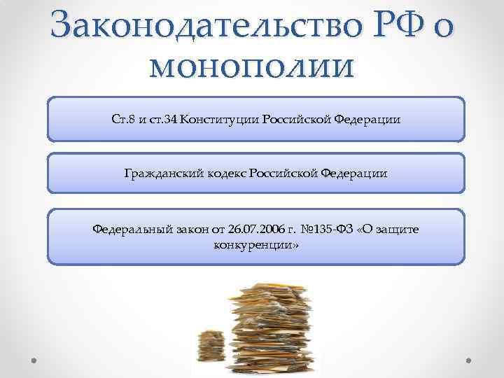 Законодательство РФ о монополии Ст. 8 и ст. 34 Конституции Российской Федерации Гражданский кодекс