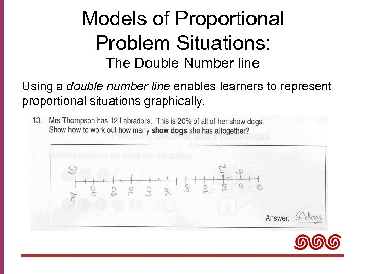 Models of Proportional Problem Situations: The Double Number line Using a double number line