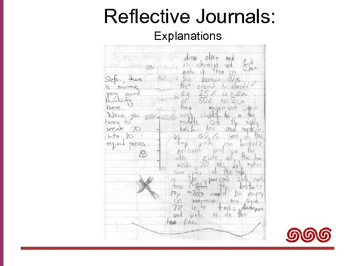 Reflective Journals: Explanations