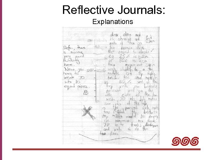 Reflective Journals: Explanations