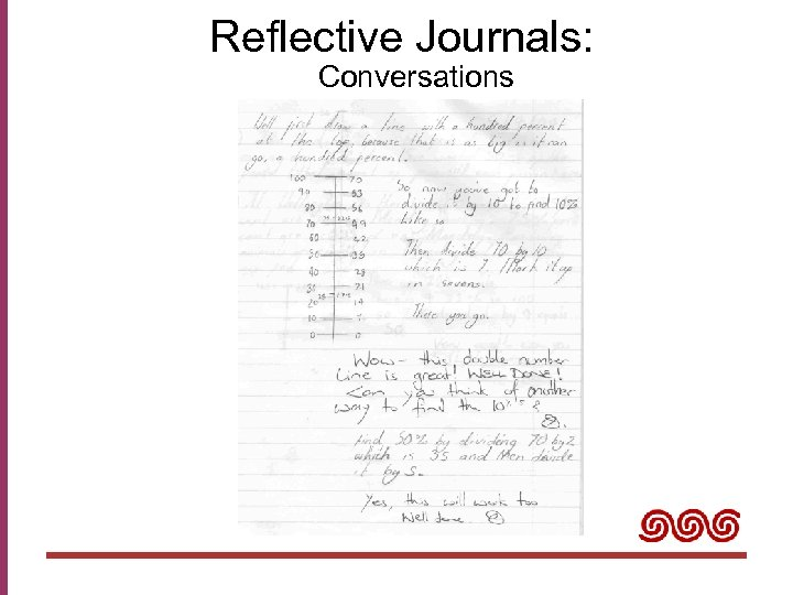 Reflective Journals: Conversations