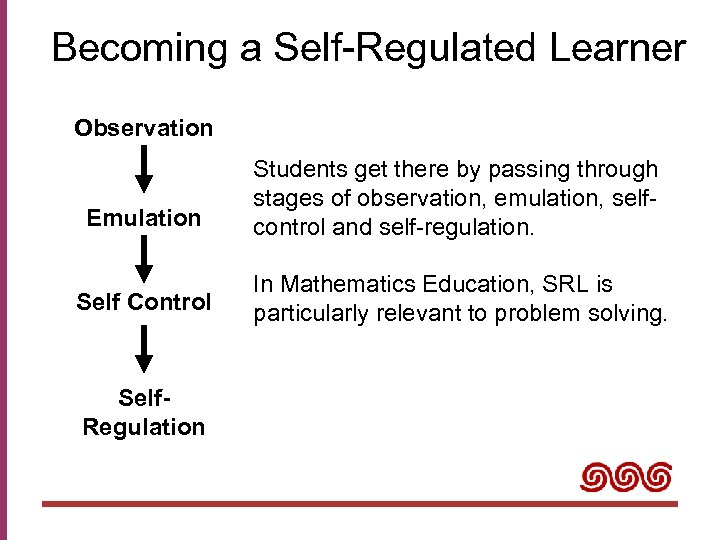 Becoming a Self-Regulated Learner Observation Emulation Students get there by passing through stages of