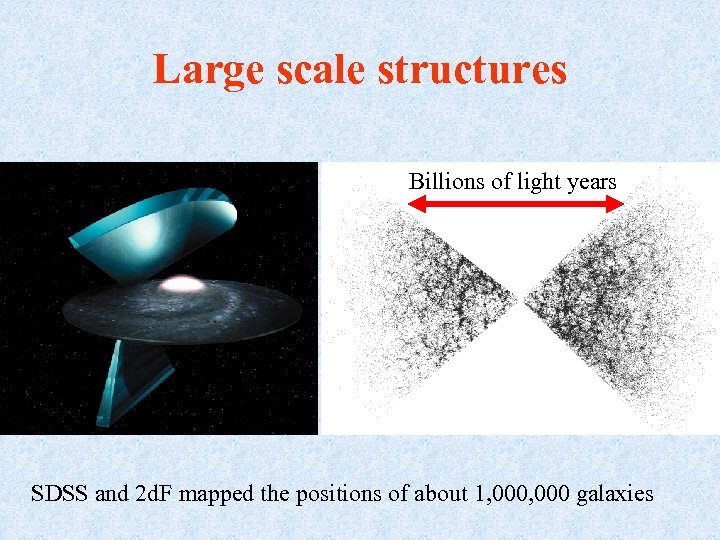 Large scale structures Billions of light years SDSS and 2 d. F mapped the