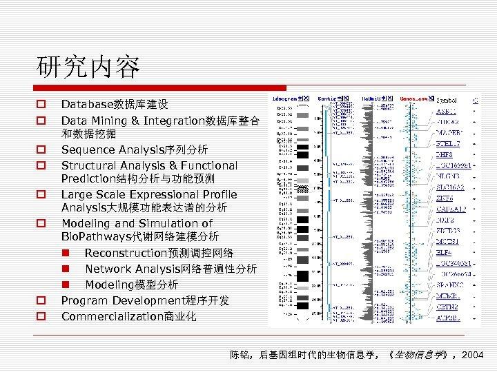 研究内容 o o o o Database数据库建设 Data Mining & Integration数据库整合 和数据挖掘 Sequence Analysis序列分析 Structural