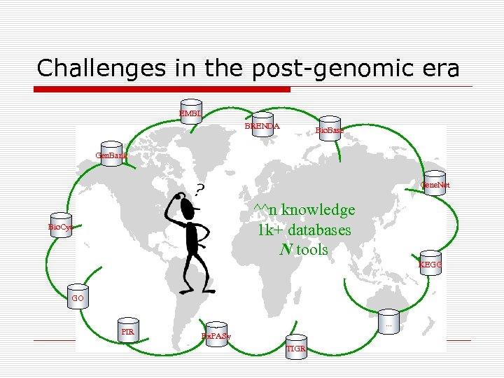 Challenges in the post-genomic era EMBL BRENDA Bio. Base Gen. Bank Gene. Net ^^n