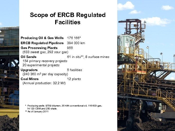 Scope of ERCB Regulated Facilities Producing Oil & Gas Wells 176 166* ERCB Regulated