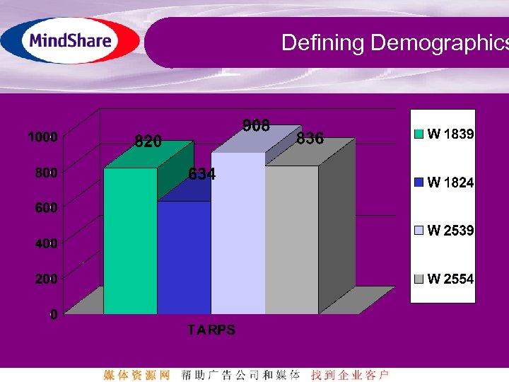 Defining Demographics