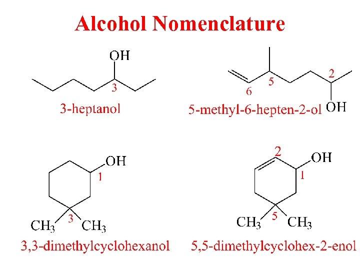Alcohol Nomenclature
