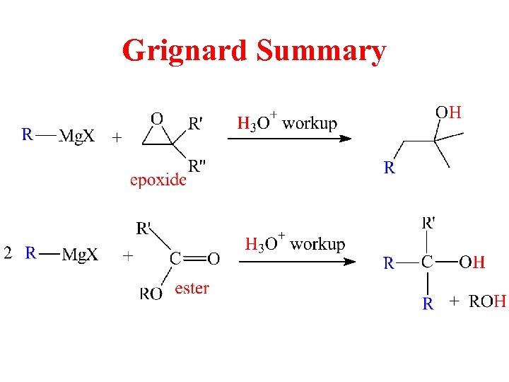 Grignard Summary