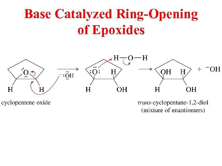 Base Catalyzed Ring-Opening of Epoxides