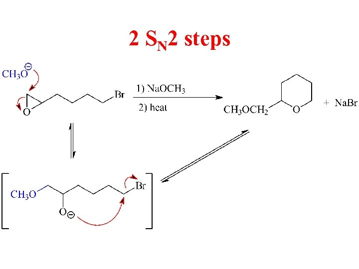 2 SN 2 steps