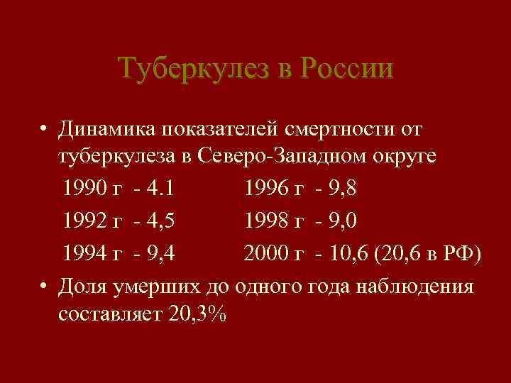 Туберкулез в России • Динамика показателей смертности от туберкулеза в Северо-Западном округе 1990 г