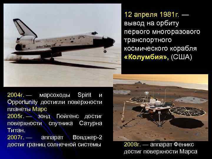 12 апреля 1981 г. — вывод на орбиту первого многоразового транспортного космического корабля «Колумбия»