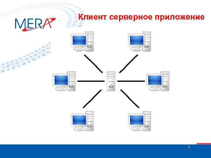 Как сделать сервер для приложения 884