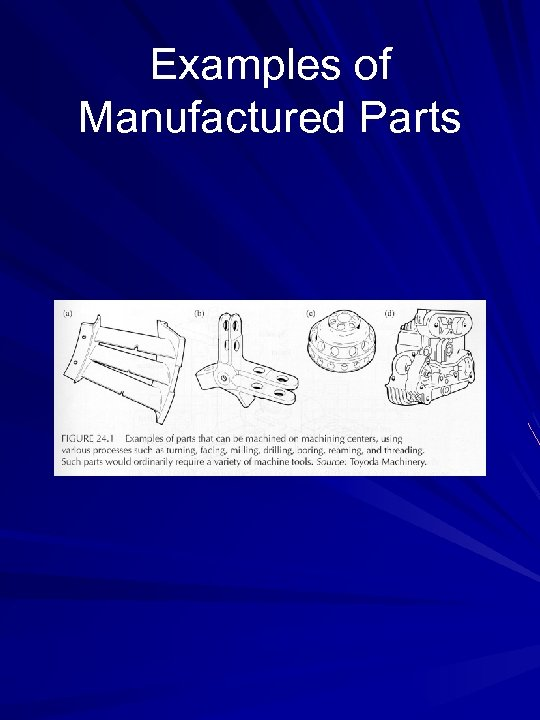 Examples of Manufactured Parts