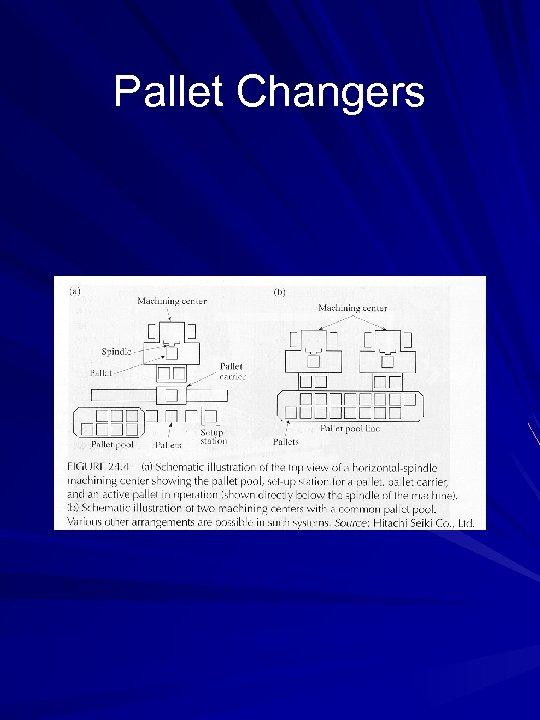 Pallet Changers