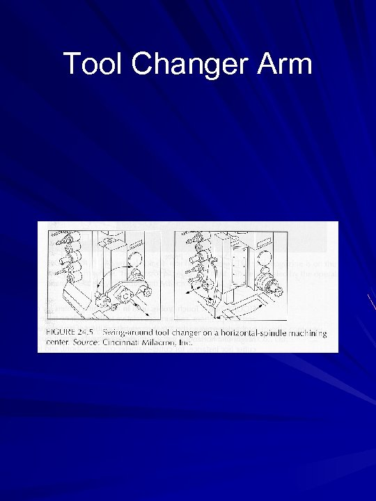Tool Changer Arm