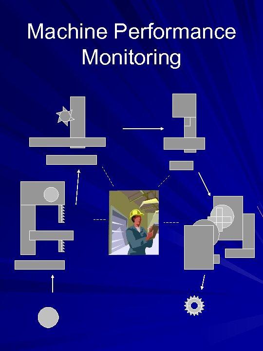 Machine Performance Monitoring