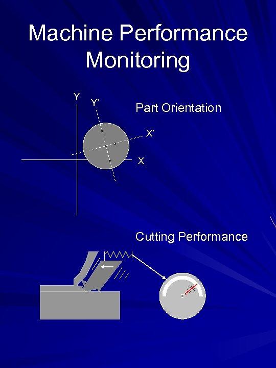 Machine Performance Monitoring Y Y' Part Orientation X' X Cutting Performance
