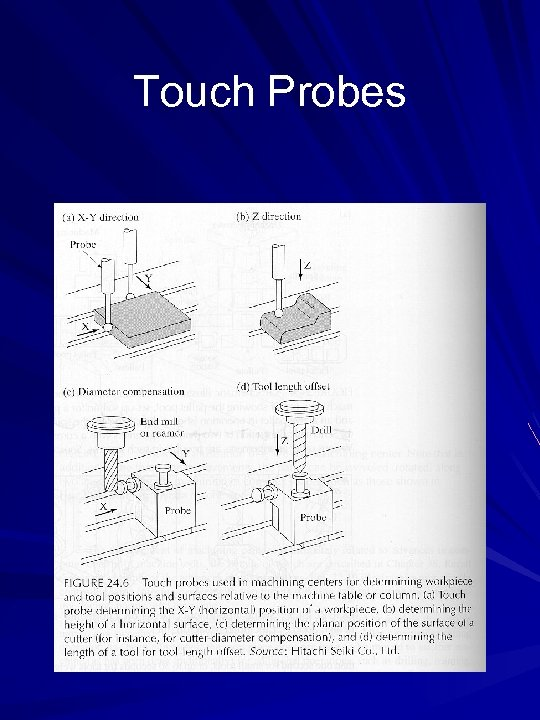 Touch Probes