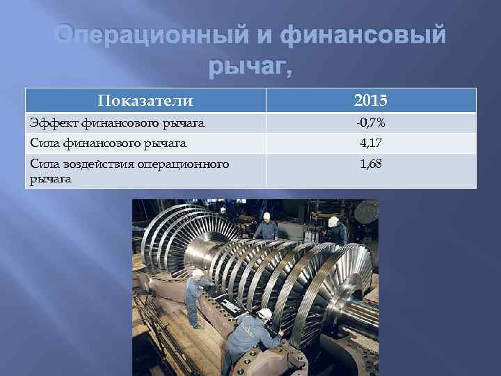 Операционный и финансовый рычаг, Показатели Эффект финансового рычага 2015 -0, 7% Сила финансового рычага