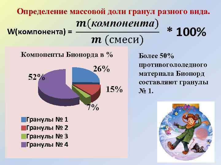 Определение массовой доли гранул разного вида. * 100% W(компонента) = Компоненты Бионорда в %
