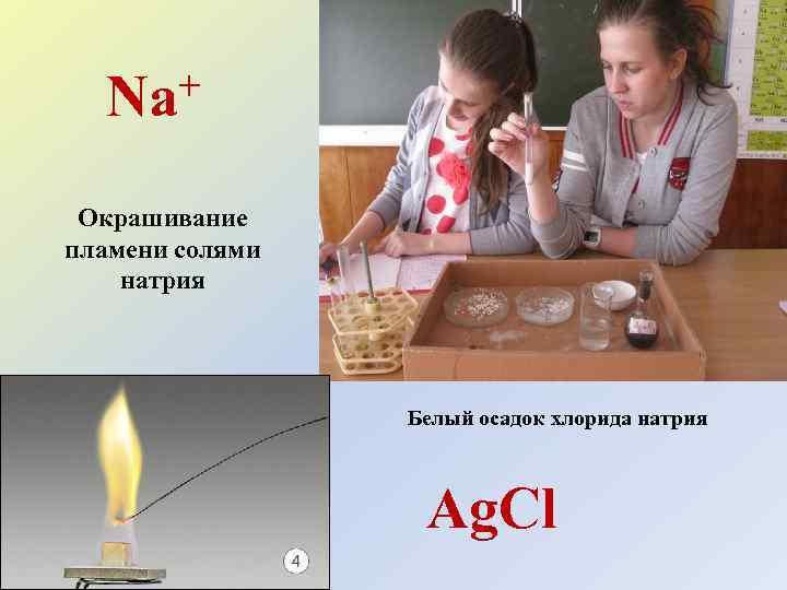 + Na Окрашивание пламени солями натрия Белый осадок хлорида натрия Ag. Cl