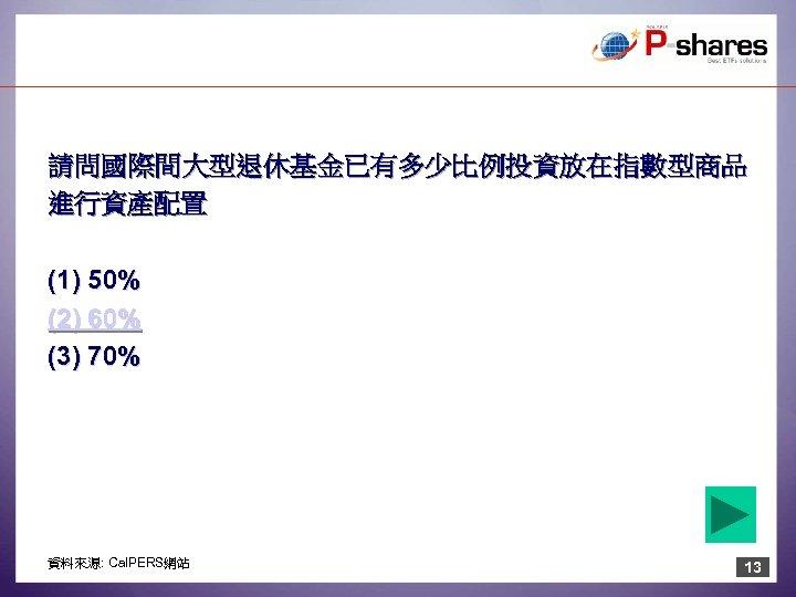 請問國際間大型退休基金已有多少比例投資放在指數型商品 進行資產配置 (1) 50% (2) 60% (3) 70% 資料來源: Cal. PERS網站 13