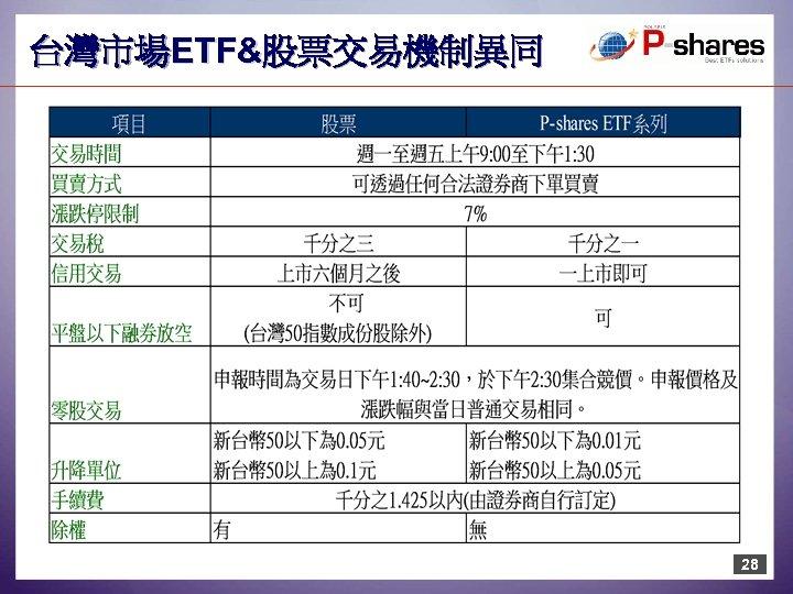 台灣市場ETF&股票交易機制異同 28