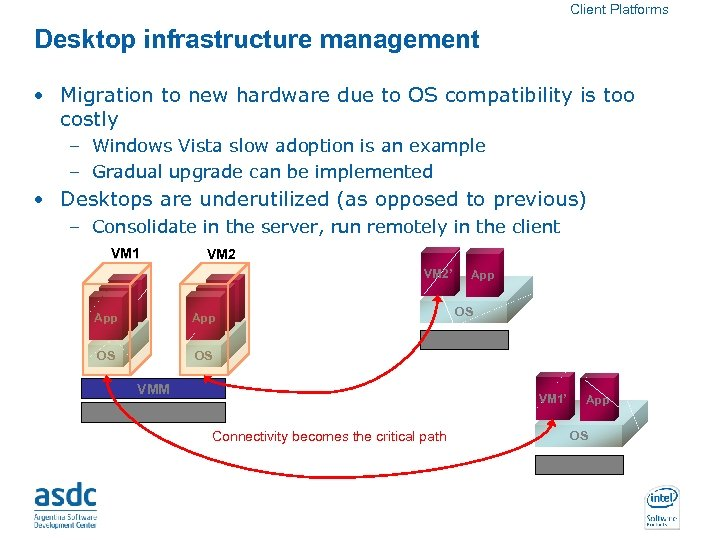 Client Platforms Desktop infrastructure management • Migration to new hardware due to OS compatibility