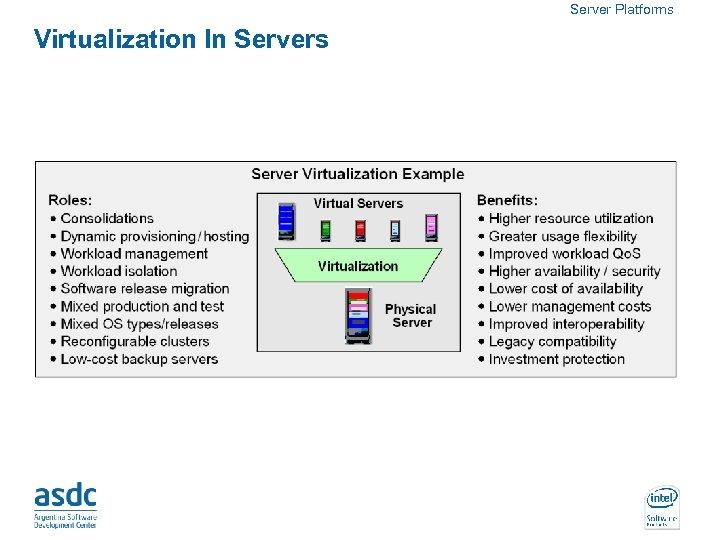 Server Platforms Virtualization In Servers INTEL CONFIDENTIAL