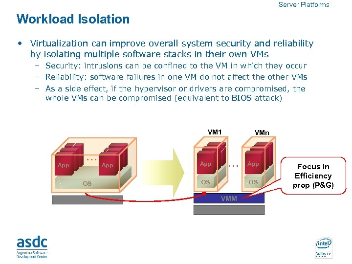 Server Platforms Workload Isolation • Virtualization can improve overall system security and reliability by