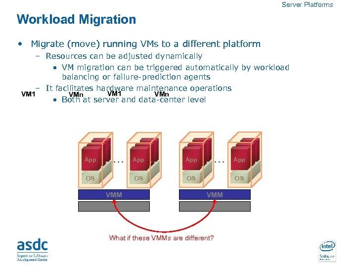 Server Platforms Workload Migration • Migrate (move) running VMs to a different platform –