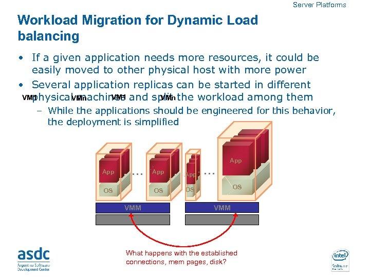 Server Platforms Workload Migration for Dynamic Load balancing • If a given application needs