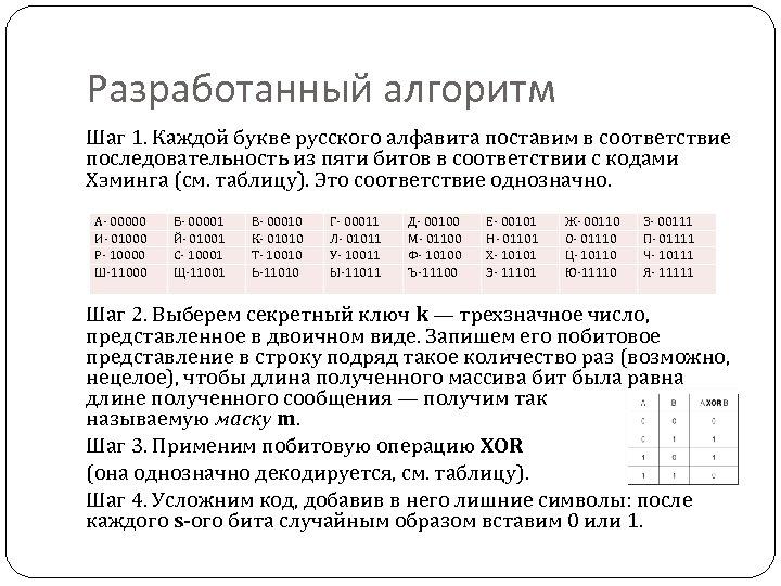 Разработанный алгоритм Шаг 1. Каждой букве русского алфавита поставим в соответствие последовательность из пяти