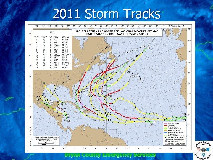 2011 Storm Tracks