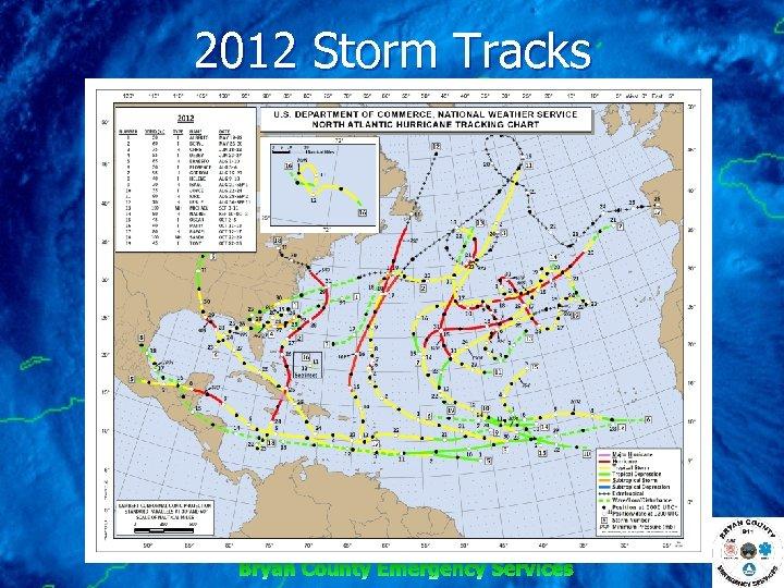 2012 Storm Tracks