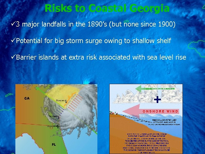 Risks to Coastal Georgia ü 3 major landfalls in the 1890's (but none since