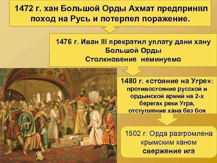 1472 г. хан Большой Орды Ахмат предпринял поход на Русь и потерпел поражение.