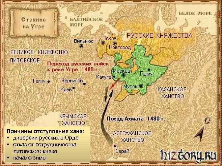 Причины отступления хана: § диверсии русских в Орде § отказ от сотрудничества литовского князя