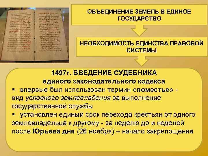 ОБЪЕДИНЕНИЕ ЗЕМЕЛЬ В ЕДИНОЕ ГОСУДАРСТВО НЕОБХОДИМОСТЬ ЕДИНСТВА ПРАВОВОЙ СИСТЕМЫ 1497 г. ВВЕДЕНИЕ СУДЕБНИКА единого